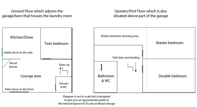Floorplan of Maison Rouge - not to scale